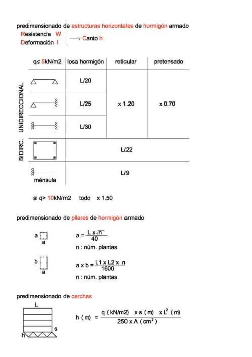 predimensionado-hormigon-a4.jpg